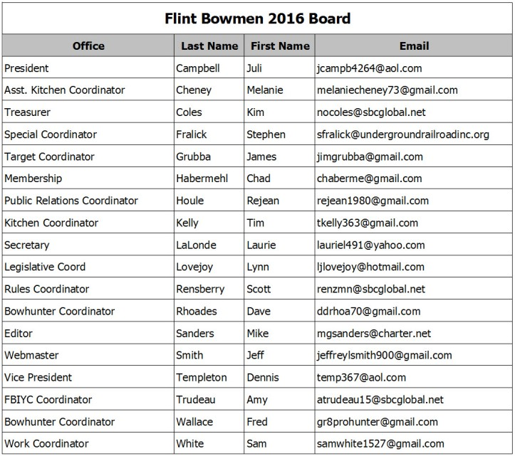 flint-bowmen-2016-board-20161016