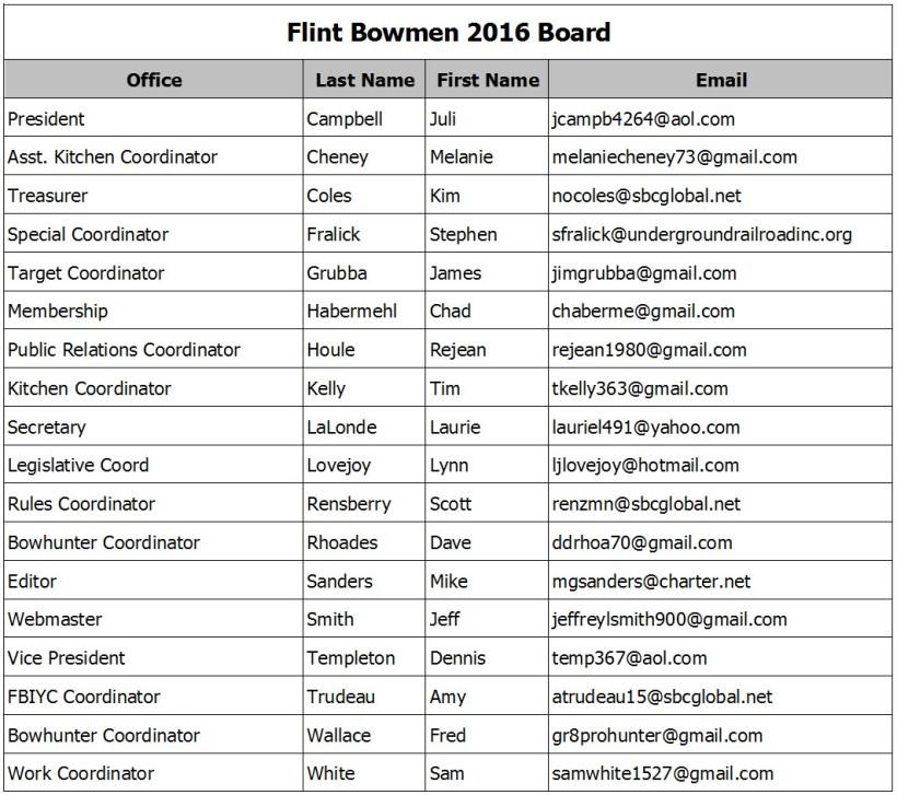 flint-bowmen-2016-board-20161016